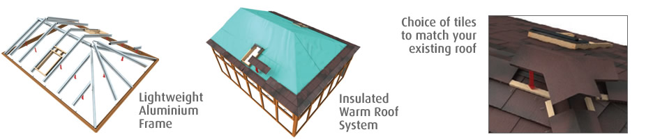 Warm Roof System